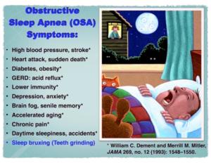 OSA symptoms